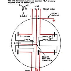 Watt Hour Meter Wiring Diagram P O Pacific Explorer Poly Phase Fm14s 200a 120/208v 3ph 4w