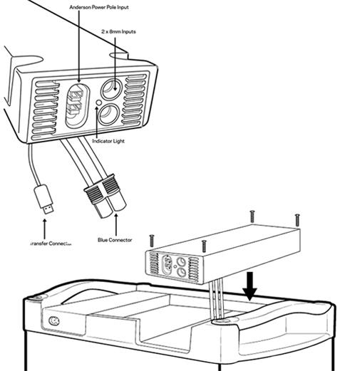 Goal Zero Yeti 1400 Lithium Portable Solar Generator Kit
