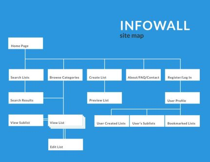 Final_INFOWALL_MironLior_Page_07