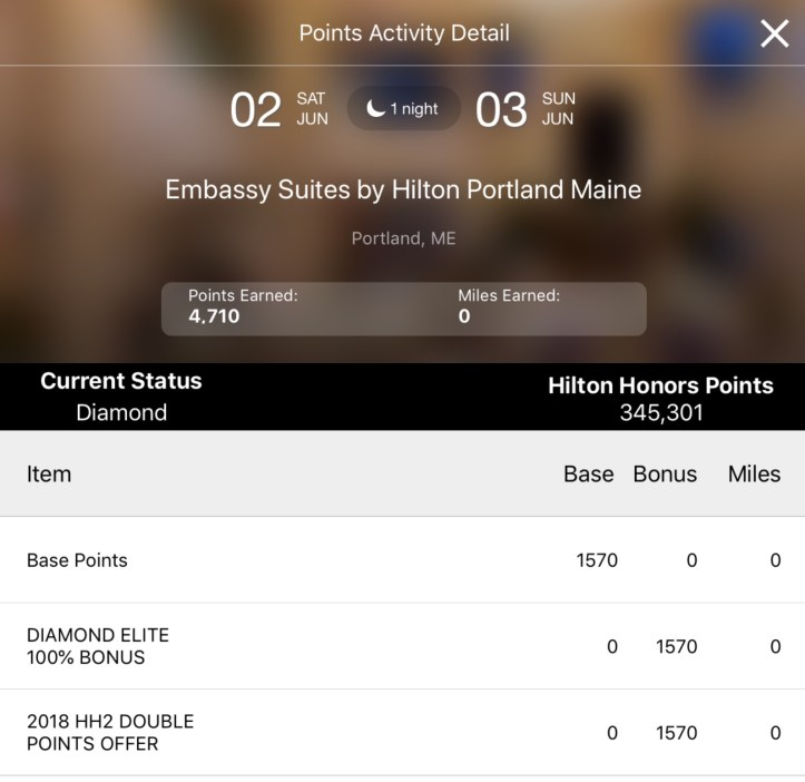embassy suites points activity