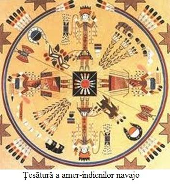 3.1.13.1 Ţesătură a amer-indienilor navajo 1