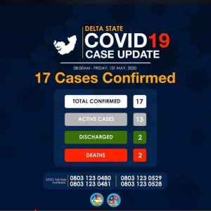 BREAKING: Trouble As Delta Coronavirus Cases Rises To 17 – The Liberator