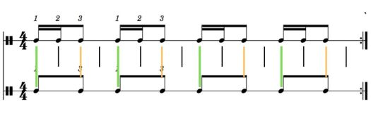 Exercice 1 en couleurs : croches MG, doubles croches et croche MD