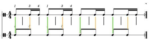 Exercice 2 en couleurs : croches MG, croche deux doubles MD