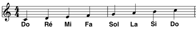 Lire une partition : gamme do Do majeur en clé de Sol