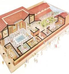 ancient roman house diagram [ 1377 x 1084 Pixel ]