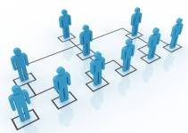 Posicionarse en el Marketing Multinivel 1