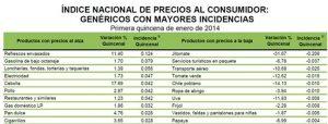 24-precios_cuadro