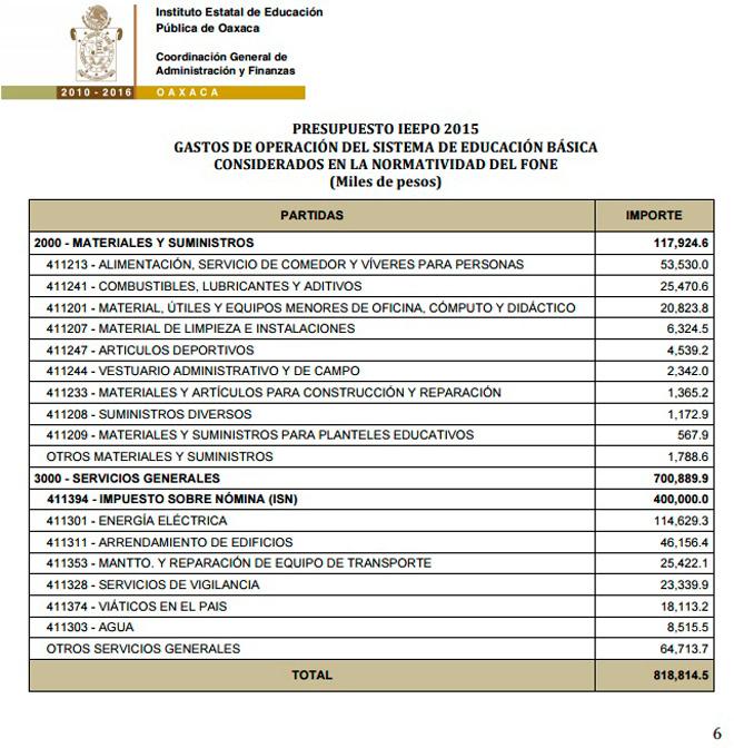 FINANCIERA5