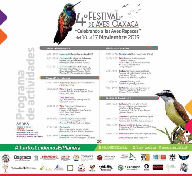 Hoy inauguran el IV Festival de las Aves Oaxaca