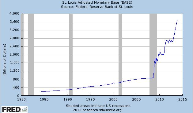 Adjusted Monetary Base – November 16, 2013
