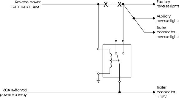 1999 Acura Tl Pcm Wiring Diagram. Acura. Auto Wiring Diagram