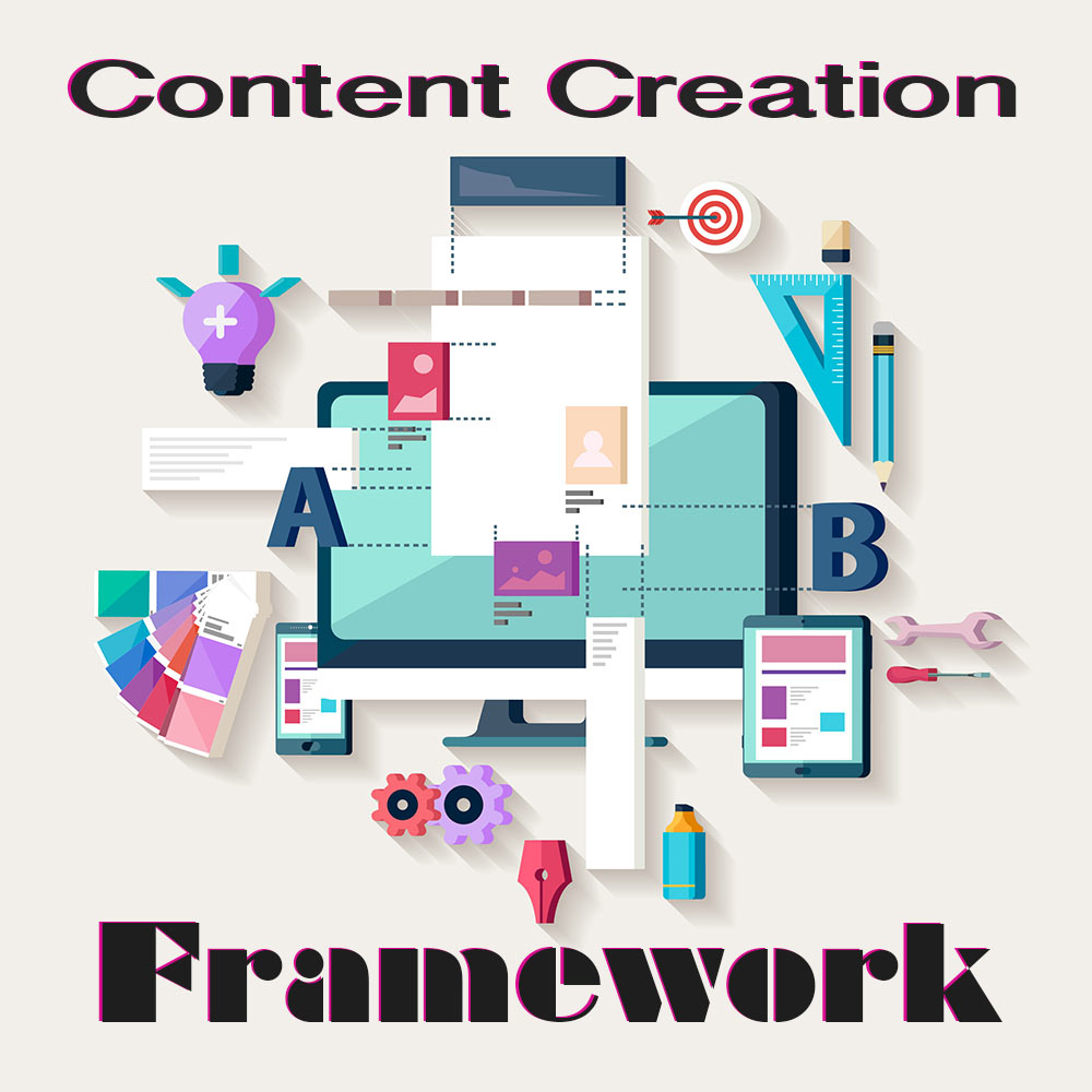 Content Creation: Creating Content People Will Love | Liberty Digital