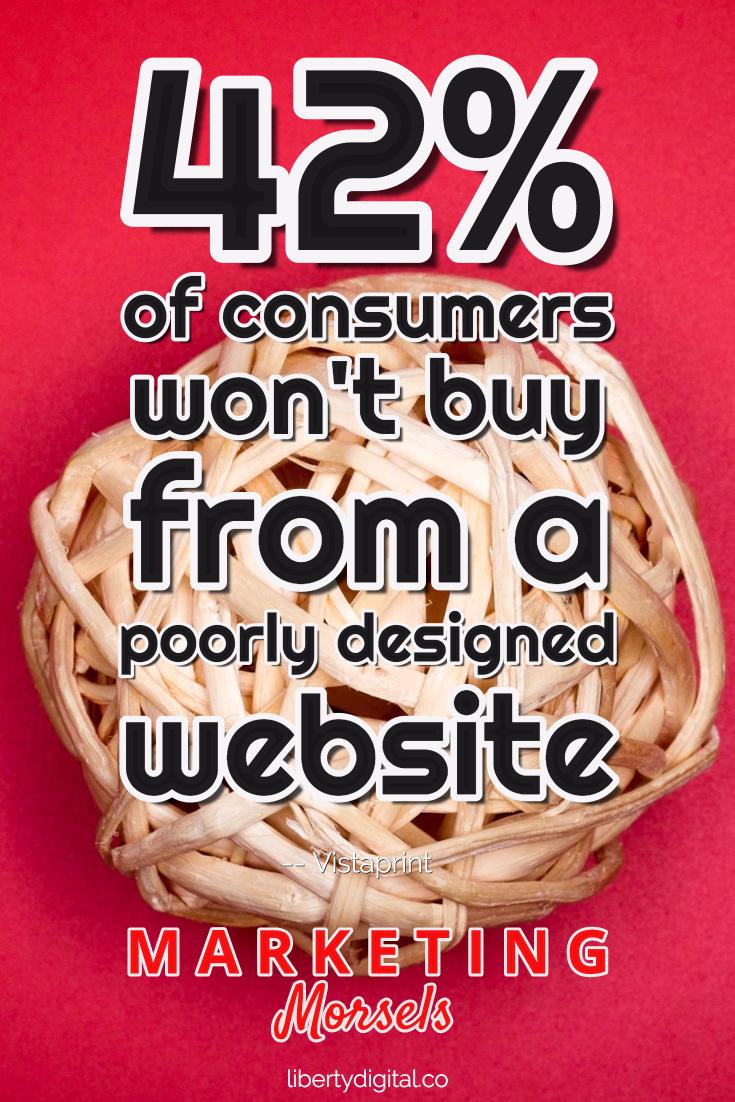 inbound marketing website design