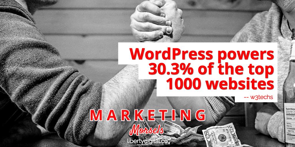 wordpress powers the best