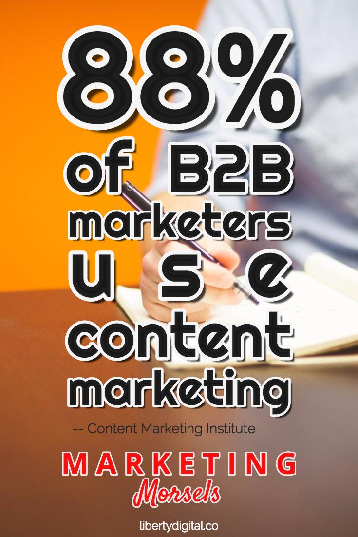 b2b loves content marketing