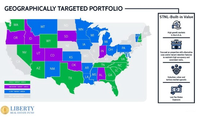 A map of the United States showing high growth markets that are ideal for real estate investing.