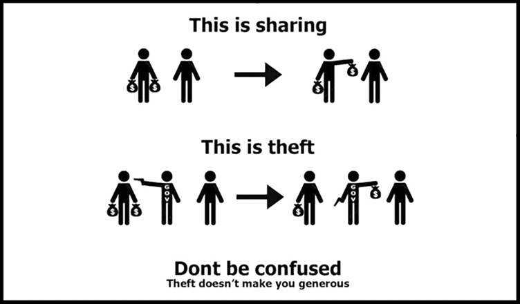 tax is theft If existing on one's own property is a taxable activity and those taxes do not support that right (which it doesn't), then it is theft of the property, as well as the revenues collected in property taxes.