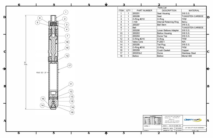 Tubing and Wireline Gas Lift Optimization