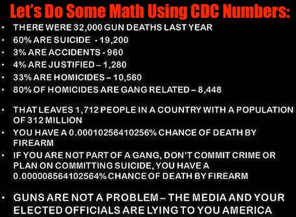 CDC-gun-numbers