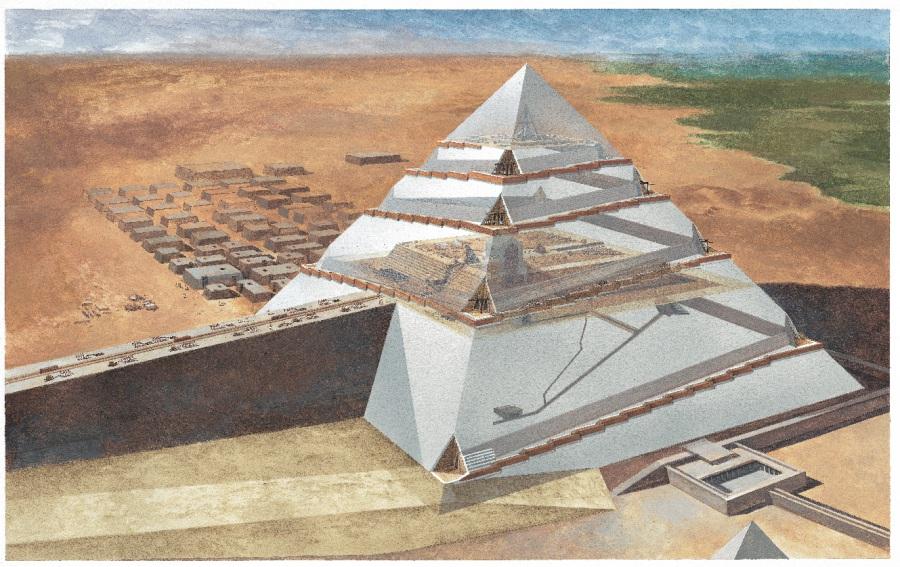 közös kezelési piramis