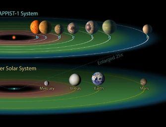 Hét, a Földhöz hasonló bolygót fedeztek fel a közelünkben