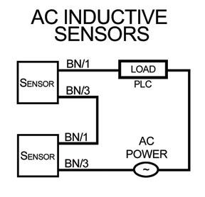 Proximity Sensor Wiring Proximity Sensor Maintenance
