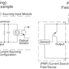 2 Wire Pressure Transducer Wiring Diagram Double Light Switch Plc Input Modules Connecting 3 Sinking Sourcing Devices