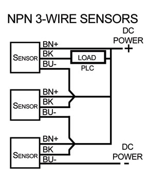 through beam photoelectric sensor wiring diagram what part of speech is sensors frequently asked questions library automationdirect npn3 wire