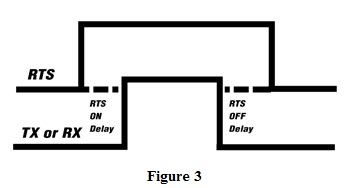 User's Guide to Configuring Serial Ports for DirectLOGIC