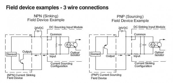 how to draw plc wiring diagram 2001 jetta vr6 engine electrical sinking and sourcing for the explained library automationdirect