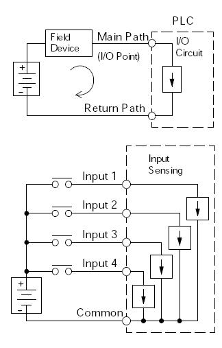 s video wiring diagram rotork actuator iq35 sinking and sourcing for the plc explained library automationdirect