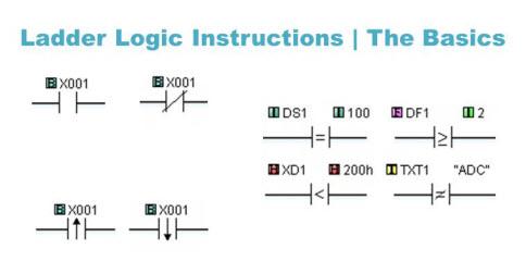 ladder logic instructions - the basicslibraryautomationdirect