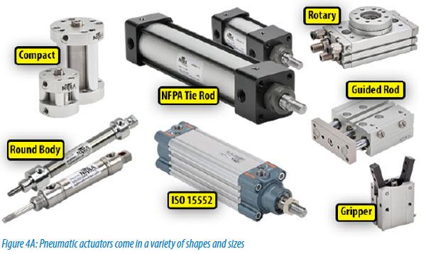 pneumatic actuator air cylinder