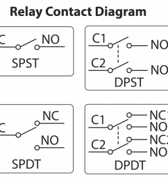 5 this diagram shows the connections for several types of relay contacts  [ 1024 x 895 Pixel ]