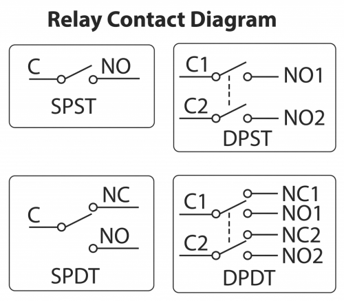 small resolution of 5 this diagram shows the connections for several types of relay contacts