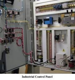 industrial machine wiring wiring diagram show industrial machine wiring [ 1170 x 951 Pixel ]