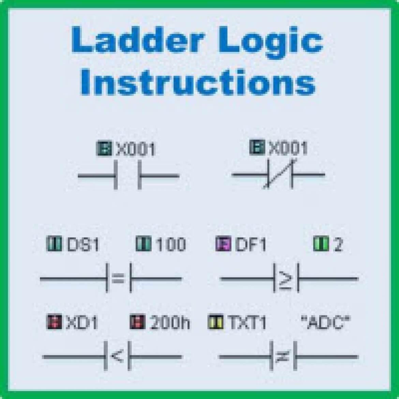 hight resolution of plc ladder diagram symbol pdf