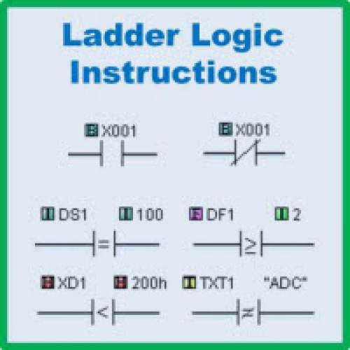 small resolution of ladder diagram basic
