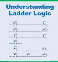 ladder logic tutorial with ladder logic symbols u0026 diagramslogic diagram automation 14 [ 1170 x 967 Pixel ]