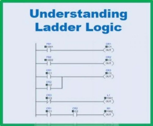 small resolution of electrical wiring ladder diagram