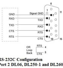 a user s guide to configuring serial ports for directlogic plcs power flame wiring diagram modbus wiring diagram automation direct [ 1170 x 1121 Pixel ]