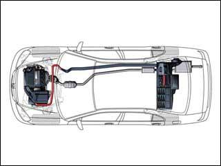 2008 Honda Civic Hybrid Safety