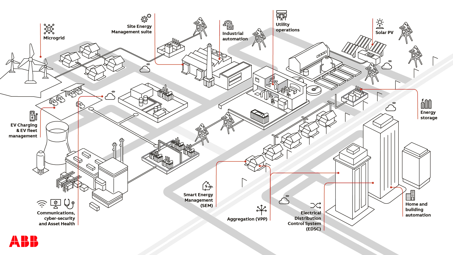 Abb Contactors - Auto Electrical Wiring Diagram on