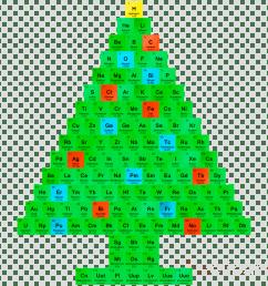 chemistry christmas tree clipart christmas tree christmas day chemistry [ 900 x 900 Pixel ]