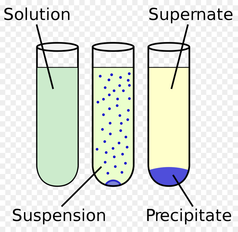 medium resolution of precipitation diagram chemistry clipart precipitation chemical reaction chemistry