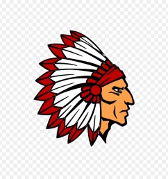 indian mascot clipart native american mascot controversy native americans in the united states [ 900 x 940 Pixel ]