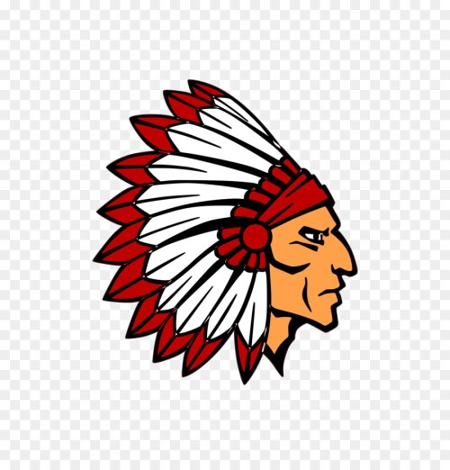 small resolution of indian mascot clipart native american mascot controversy native americans in the united states