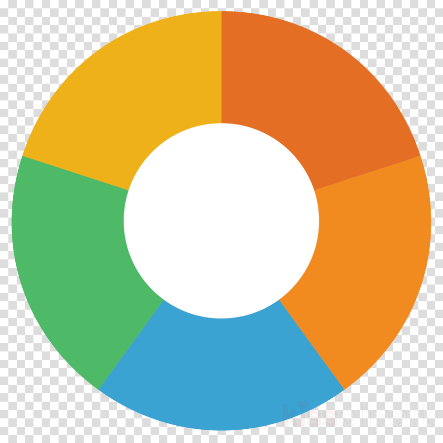 medium resolution of pie chart png clipart pie chart clip art