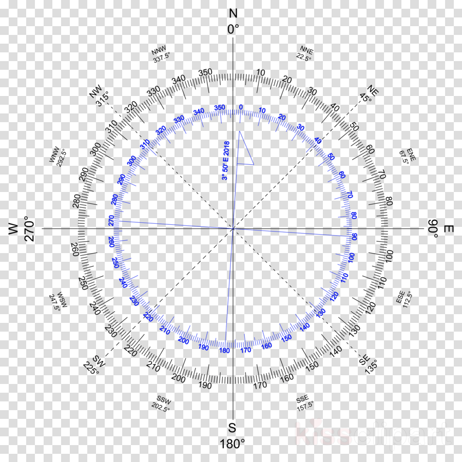 medium resolution of diagram compass circle transparent png image clipart free download wiring diagram clip art